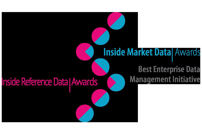 Market Data Management