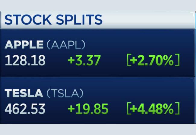 AAPL TSLA Stock Split