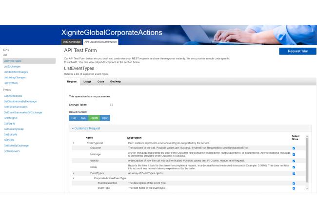 Xignite Corporate Actions API